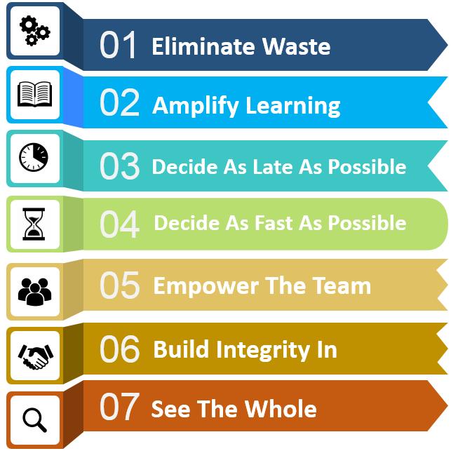 Empower  Software Build